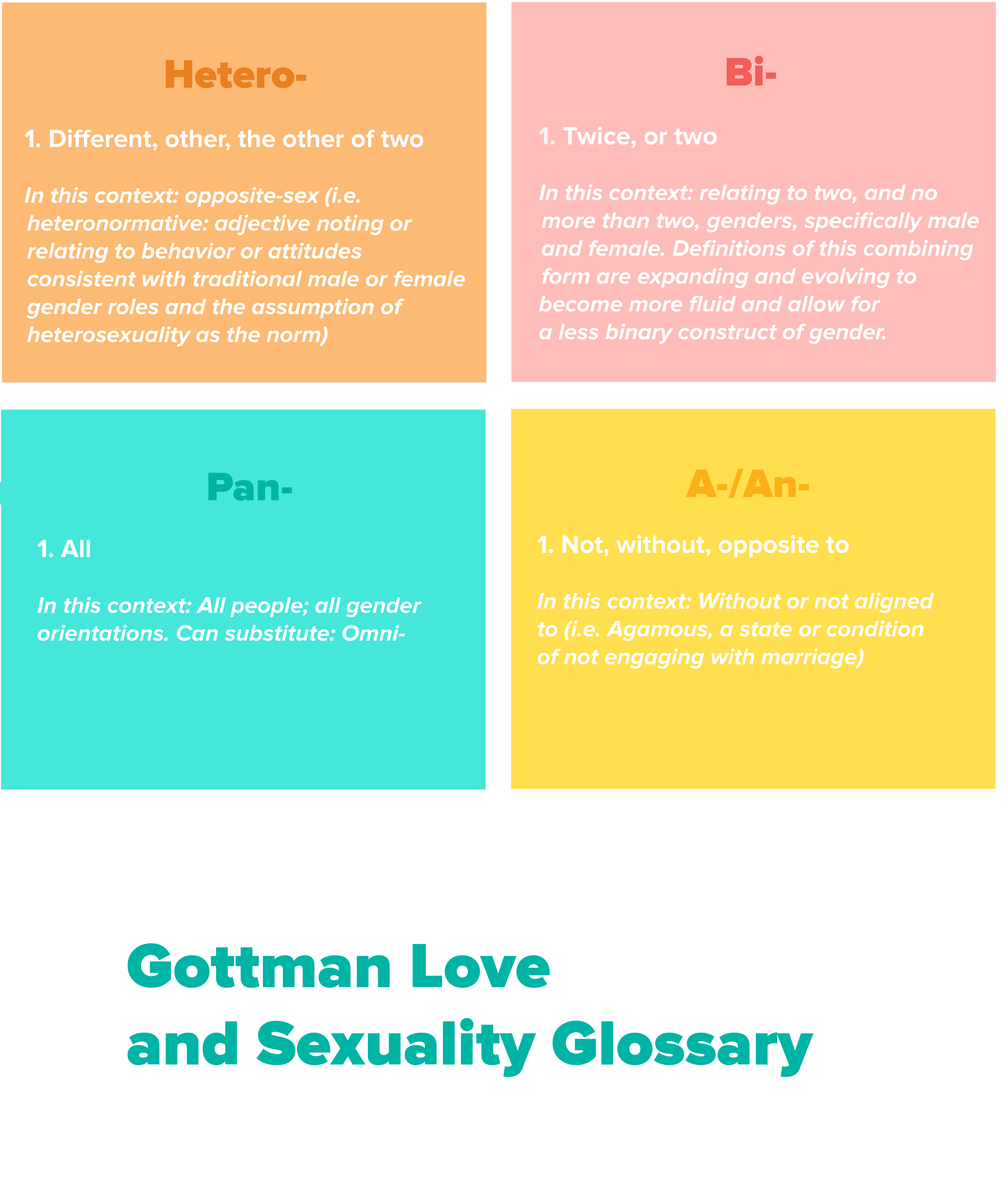 Gottman Love and Sexuality Glossary Prefixes